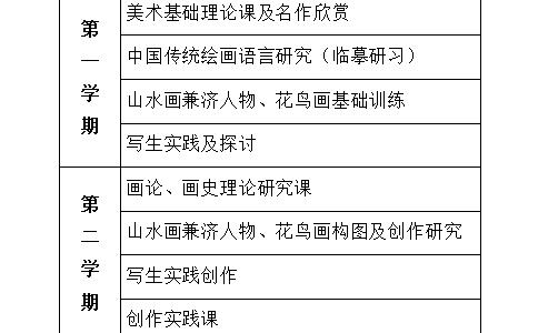 2017年专家团队中国画高研班招生简章